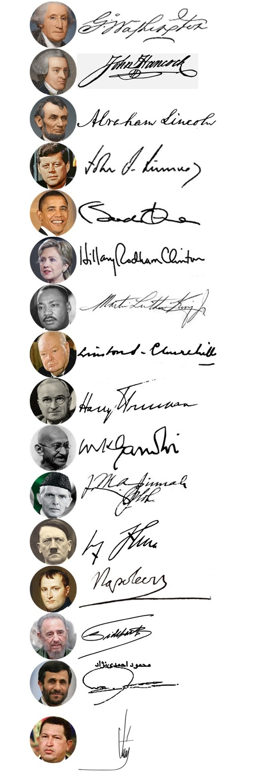 Famous people and their signatures
