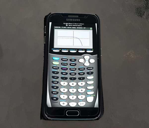 Why do you need a graphing calculator