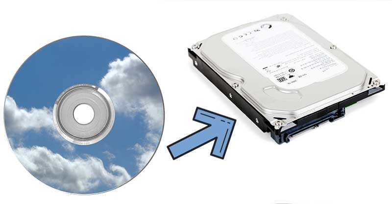 How to Copy DVD to External Hard Disk?