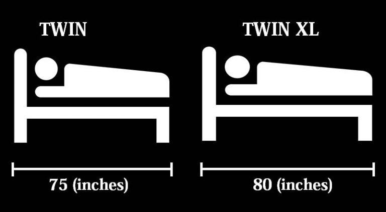 Difference Between Twin And Twin XL Mattress